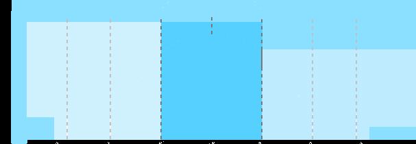 Quanto Costa Una Vasca Da Bagno.Quanto Costa Sostituire Una Vasca Da Bagno Con Un Piatto Doccia